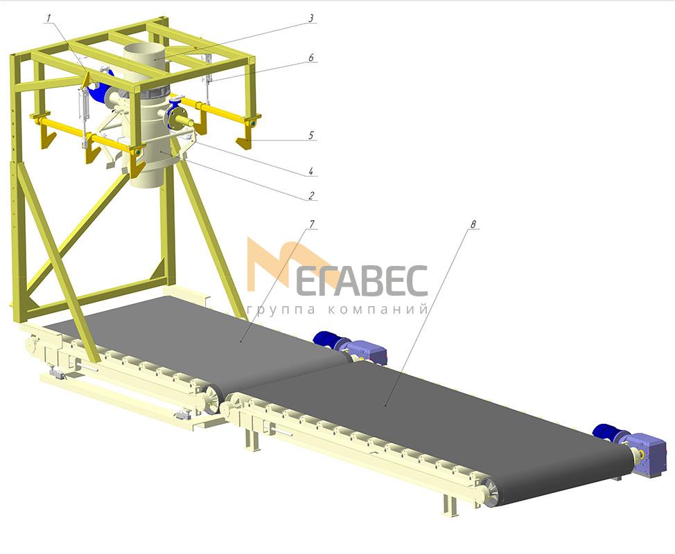 Система управления транспортером ленточные транспортеры для зерна